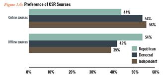 CSR_Study.png