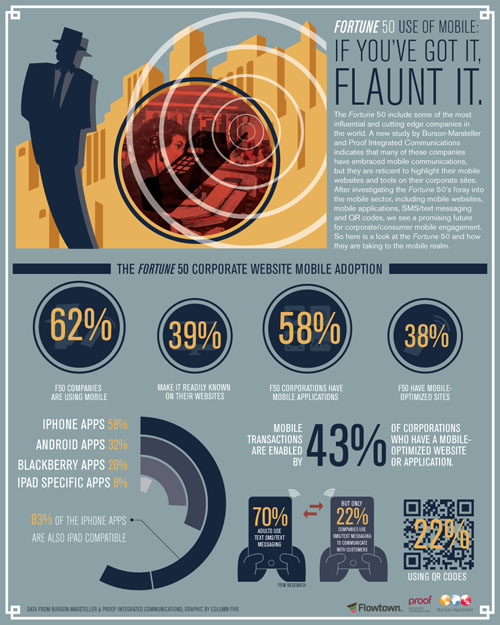 Fortune-50-Mobile-Study_INFOGRAPHIC.jpg