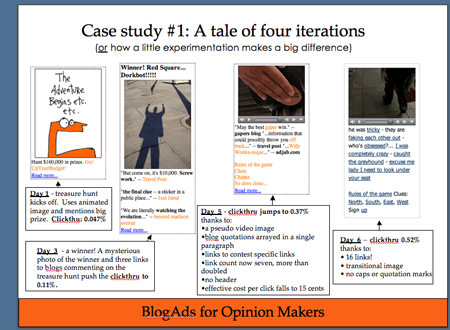 advertising case studies research Read articles about online advertising - hbs working knowledge: the latest business management research and ideas from hbs faculty.