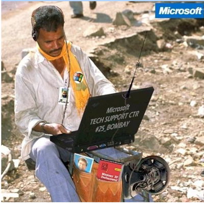 Microsoft Support Explained | What's Next Blog