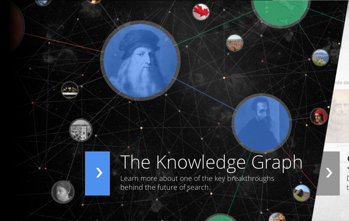 Knowledge Graph – images free download