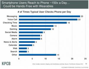 smartphone-check