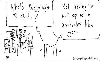 blogging_roi.jpg
